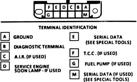 vette check engine light     check