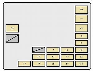 Toyota Prius  Xw10  1997 - 2003  - Fuse Box Diagram