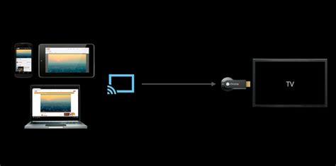 google chromecast stream je content naar je tv apparata