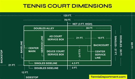 It is scheduled starting for two weeks. Tennis Court Dimensions & Diagrams | Tennis, Tennis court ...