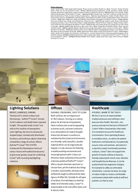 What Is Corian What Is Corian