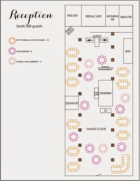 Floor Layouts by Reception Floor Plan Layout Ideas And The