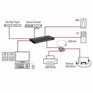 Fce Kvm Switch Wiring Diagram