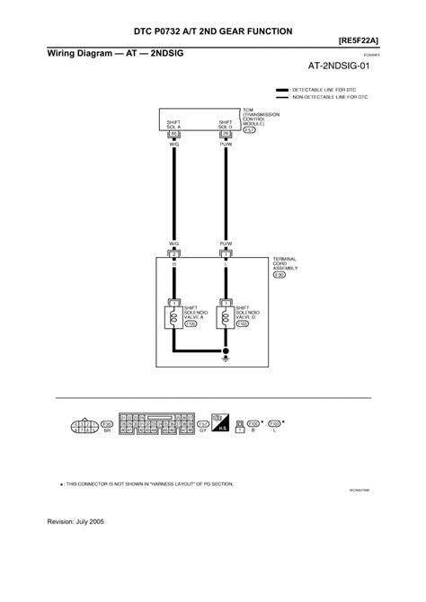 2005 buick lesabre 3 8l fi ohv 6cyl repair guides transmission transaxle 2006 automatic