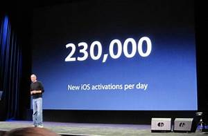 apple powerpoint template steve jobs image collections With steve jobs powerpoint template