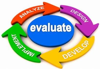 Needs Analysis Improvement Process Sport Training Human