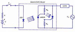 Lascr-light Activated Scr