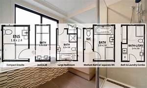 Modular, Home, Design, Essentials, Bathrooms