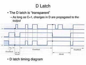 Ppt - D Latch Powerpoint Presentation  Free Download