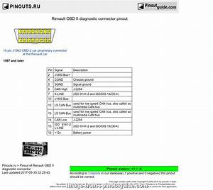 Renault Modus Electrical Wiring Diagram New Renault  Ii