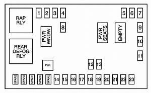 Pontiac Torrent  2007  - Fuse Box Diagram