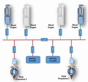 Simplified Diesel