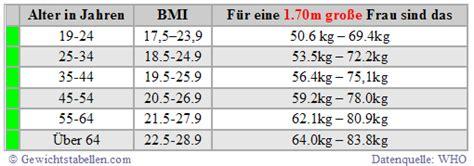bmi tabelle body mass index frau mann alterbmi fomel