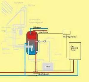 Solaranlage Selbst Bauen : heizungsunterst tzung mit der solaranlage ~ Orissabook.com Haus und Dekorationen