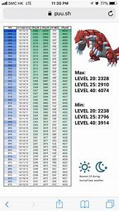 Iv Berechnen Pokemon Go : groudon iv to reach 4000 cp pokemon go gamepress ~ Themetempest.com Abrechnung