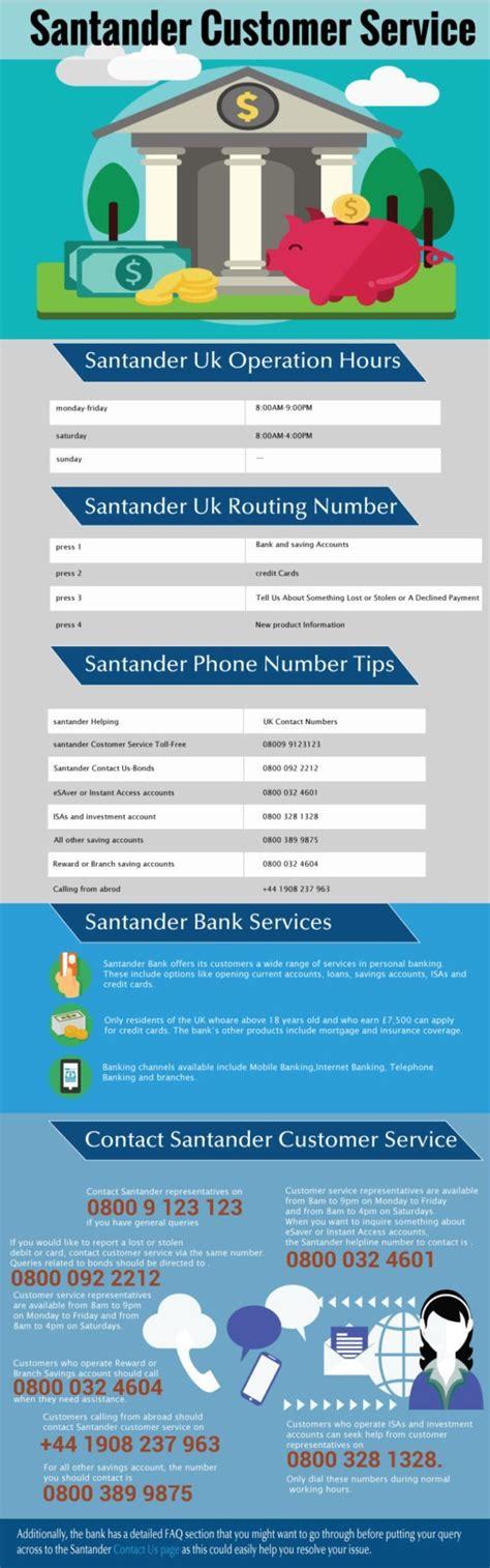Santander insurance agency is located in san juan city of state. Santander Customer Service Phone Number (Official) - 00355680906050