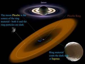Biggest Ring Around Saturn Just Got Supersized