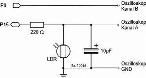 Rc Schaltung Berechnen : rc schaltung tiefpass fourier transformation spektrumanalysator unterricht ~ Themetempest.com Abrechnung