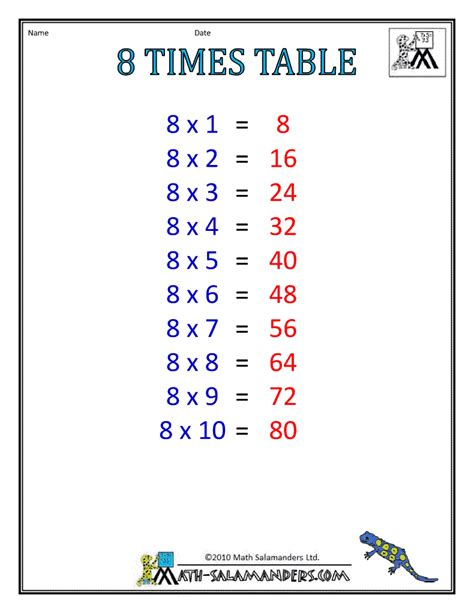 times table charts   tables