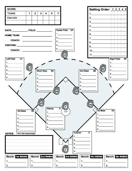 Softball Batting Order Template by Exelent Softball Lineup Card Template Photo