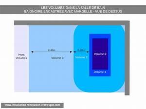 installation electrique nf c 15 100 et volumes de la salle With nfc15100 salle de bain