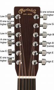 Acoustic Guitar One