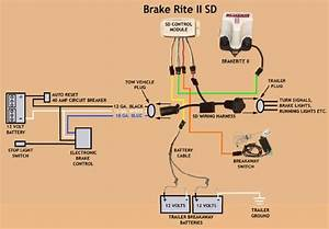 Troubleshooting Titan Brakerite Sd Electric