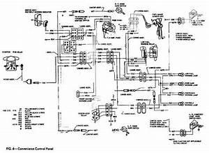 Thunderbird  U2013 Page 2  U2013 Circuit Wiring Diagrams