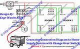 Wiring Diagram Change Over Switch Generator