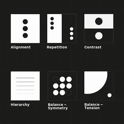 Principles Graphic Basic Layout Shillingtoneducation Composition Important