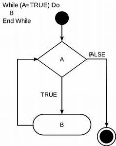 Loop Diagram Pdf