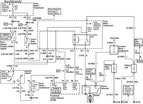 2003 Chevy Silverado Electrical Diagram by I M Trying To Find The Fusible Link For The Ignition Wire