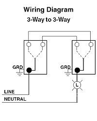 Leviton Amp Quiet Rocker Single Pole Way Switches