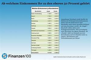 Zu Versteuerndes Einkommen Berechnen Tabelle : das sind die median einkommen in jedem bundesland finanzen100 ~ Themetempest.com Abrechnung