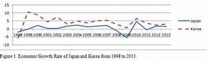 """The Growing """"Discomfort"""" with Comfort Women between South ..."""