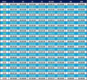 Marathon Average Pace Calculator