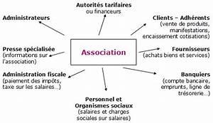 associatheque gerer ses comptes documents comptables With images documents comptables