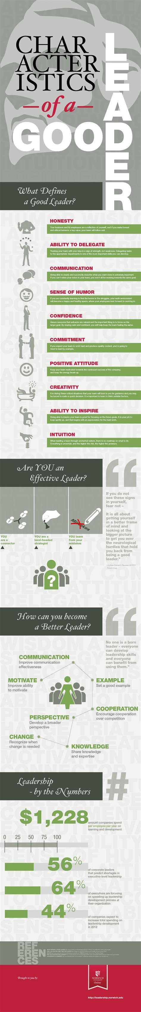 characteristics   good leader infographic