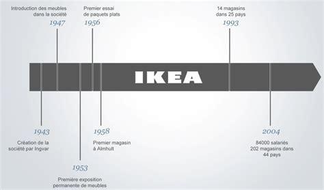 Ikea Service Montage Finest Ikea Keuken Montage Service U