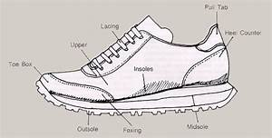 A Glossary Of Running Shoe Terms And Brands  U2013 Sun And Sole
