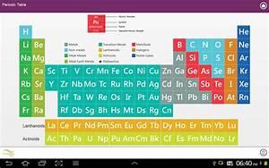 Amazon Com  Periodic Table  Kindle Tablet Edition
