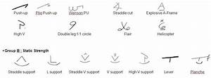 Shorthand Symbols Appendix V Fig Aerobic Gymnastics