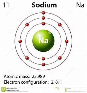 Diagram Representation Of The Element Sodium Stock Vector