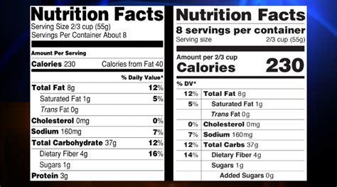fda nutrition label fda proposing major changes to nutrition labels ktla