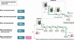 Daikin Vrv System Wiring Diagram Pdf