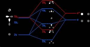 Construct An Mo Diagram For The He 2 Ion   U2014 Untpikapps