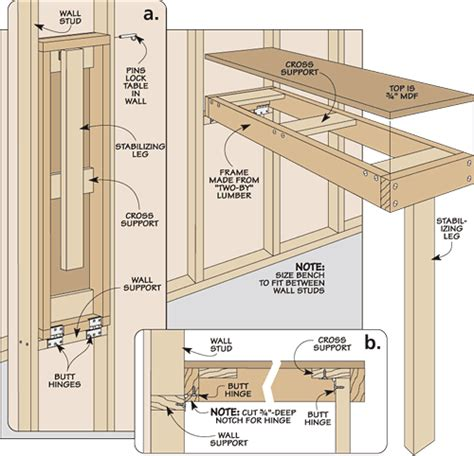 fold  workbench woodwork city  woodworking plans