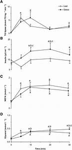 Effect Of Resistance Exercise On Adipose Tissue Tgla  A