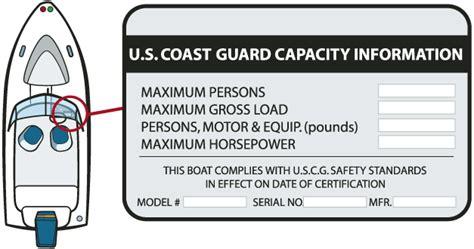 Boat Capacity Rules boat capacity rules weight calculator boaterexam 174