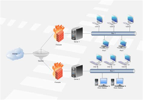 technologie de reseau maille  architecture